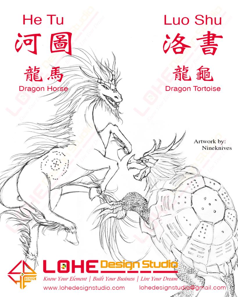 Feng Shui He Tu and Luo Shu which made LOHE Design