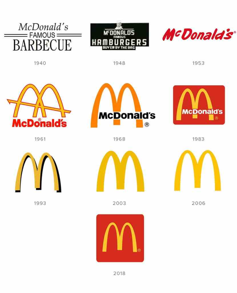 Lohedesign Fengshui analysis McDonald's logo